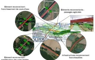 Extrait du Schéma Régional de Cohérence Écologique et vues aériennes, schémas des obstacles et passages pour la faune
