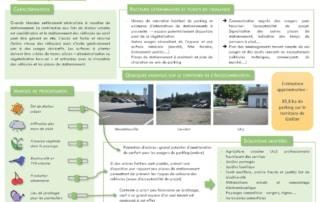 Exemple de fiche technique sur la végétalisation des parkings